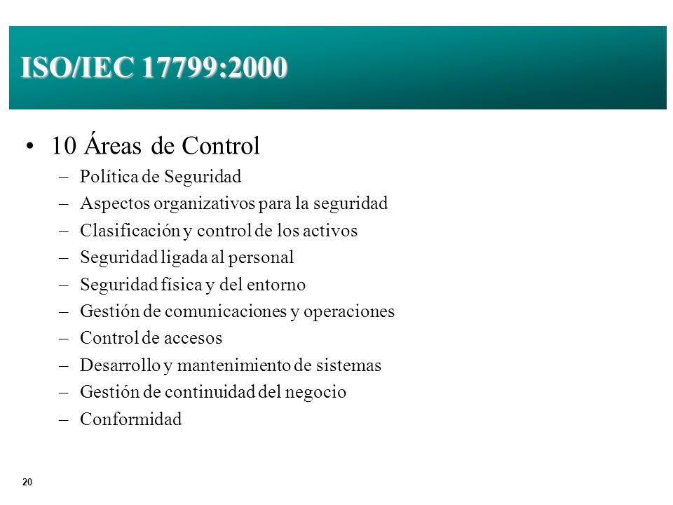 ISO/IEC 17799:2000 10 Áreas de Control Política de Seguridad