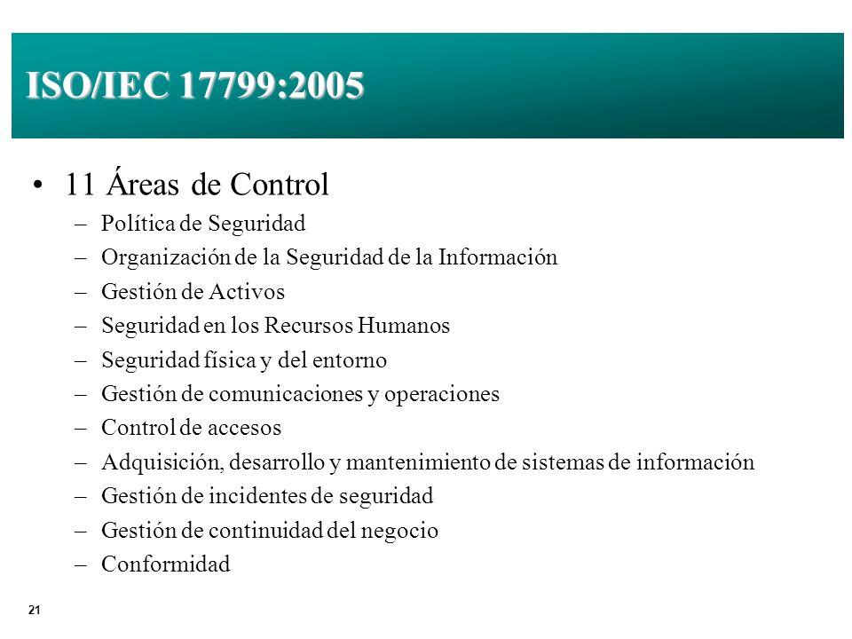 ISO/IEC 17799:2005 11 Áreas de Control Política de Seguridad