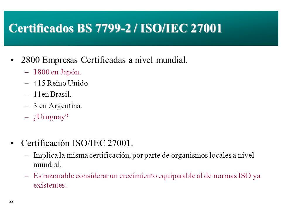 Certificados BS 7799-2 / ISO/IEC 27001