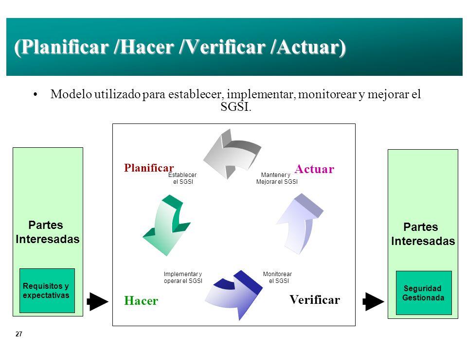 (Planificar /Hacer /Verificar /Actuar)