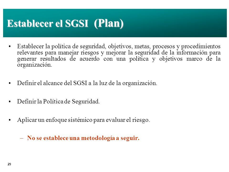 Establecer el SGSI (Plan)