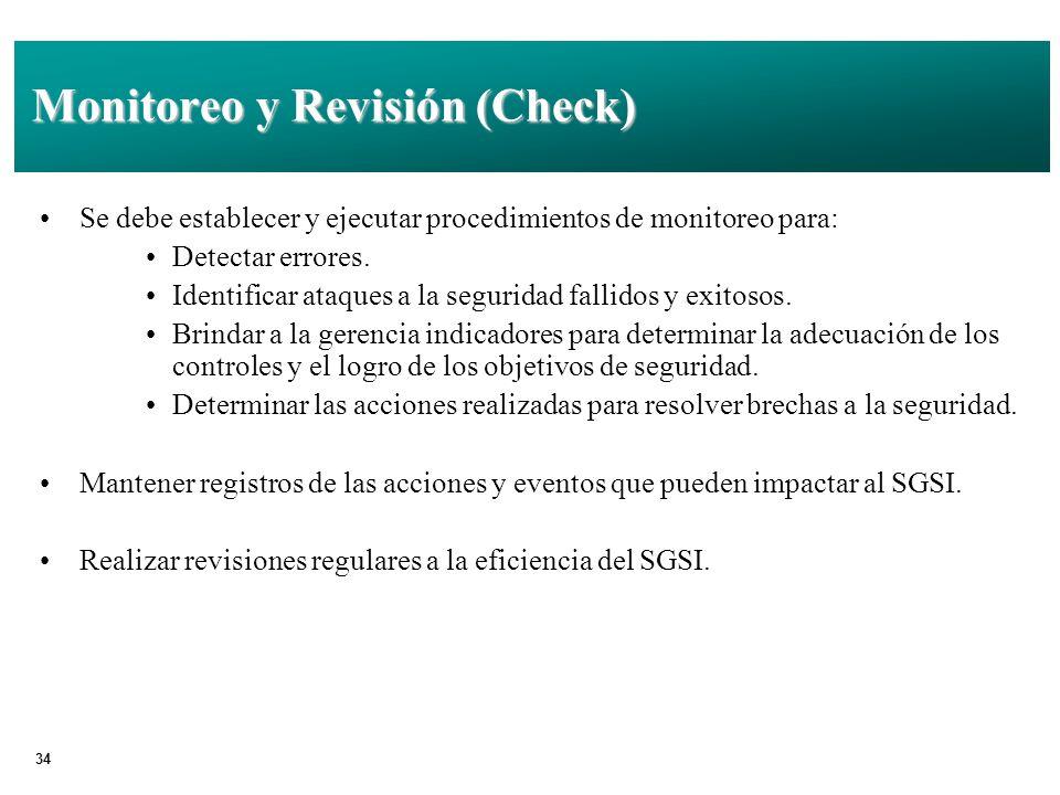 Monitoreo y Revisión (Check)