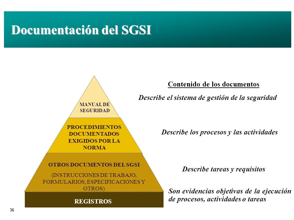 Documentación del SGSI