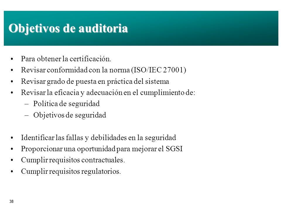 Objetivos de auditoria