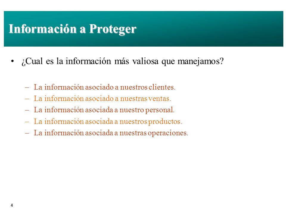 Información a Proteger