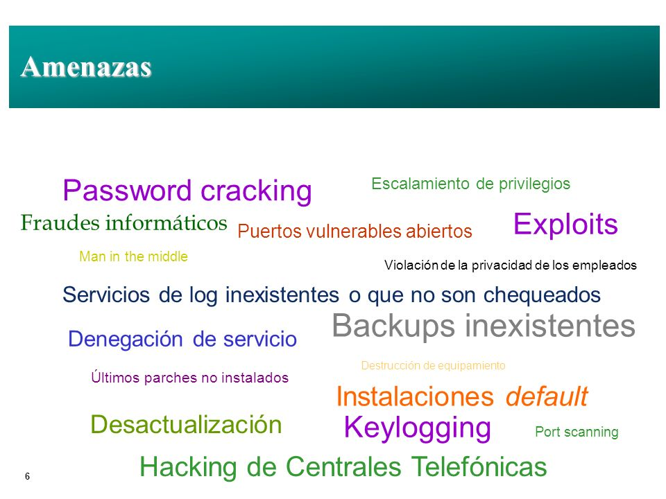 Backups inexistentes Amenazas Password cracking Exploits Keylogging