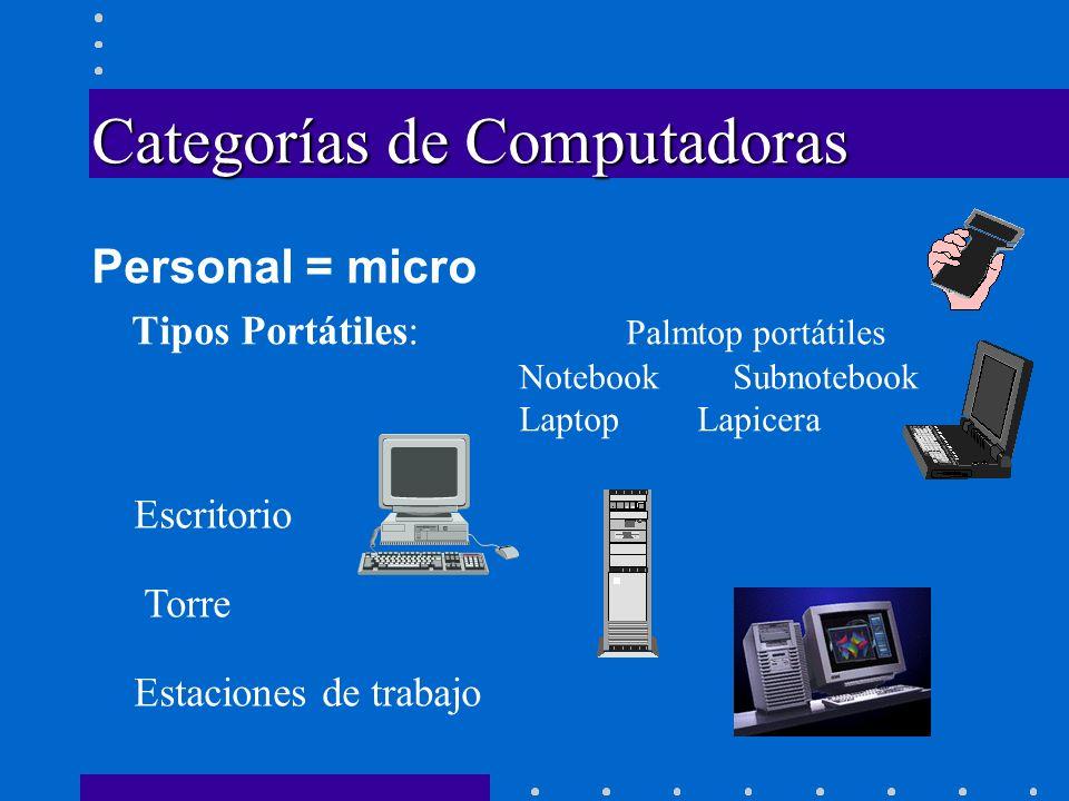 Categorías de Computadoras
