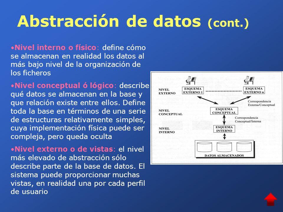 Abstracción de datos (cont.)