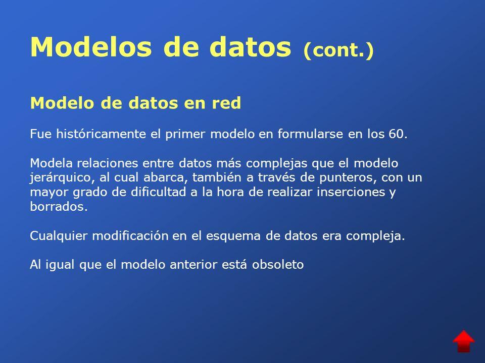 Modelos de datos (cont.)