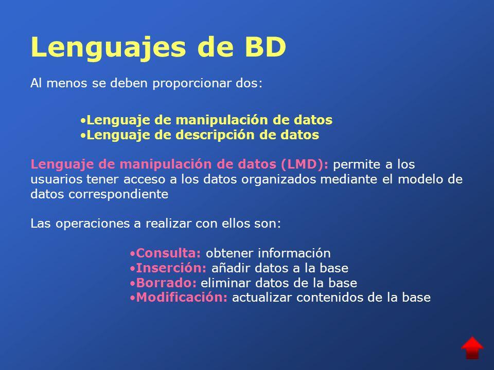 Lenguajes de BD Al menos se deben proporcionar dos: