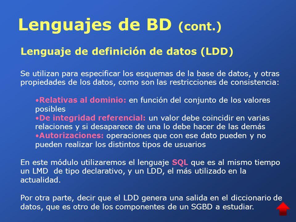 Lenguajes de BD (cont.) Lenguaje de definición de datos (LDD)