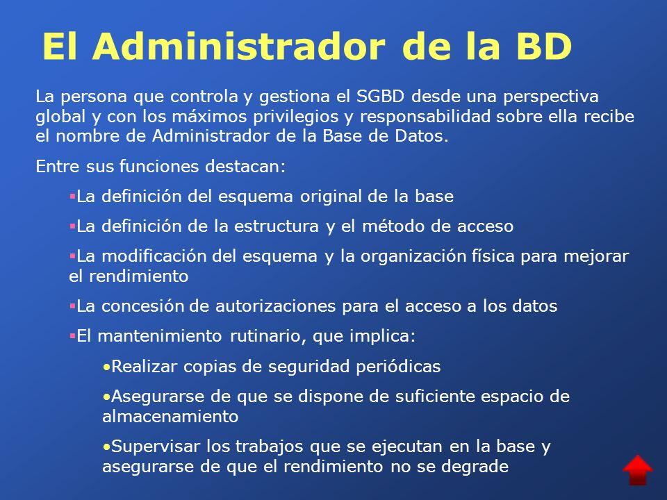 El Administrador de la BD