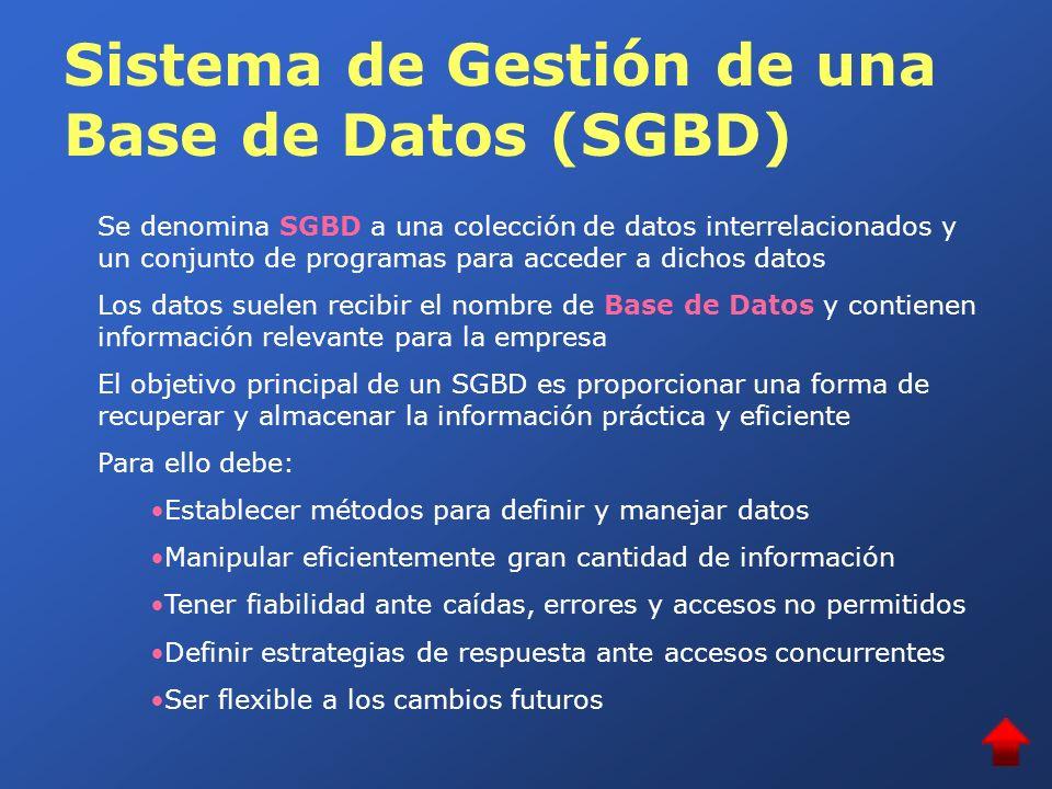 Sistema de Gestión de una Base de Datos (SGBD)