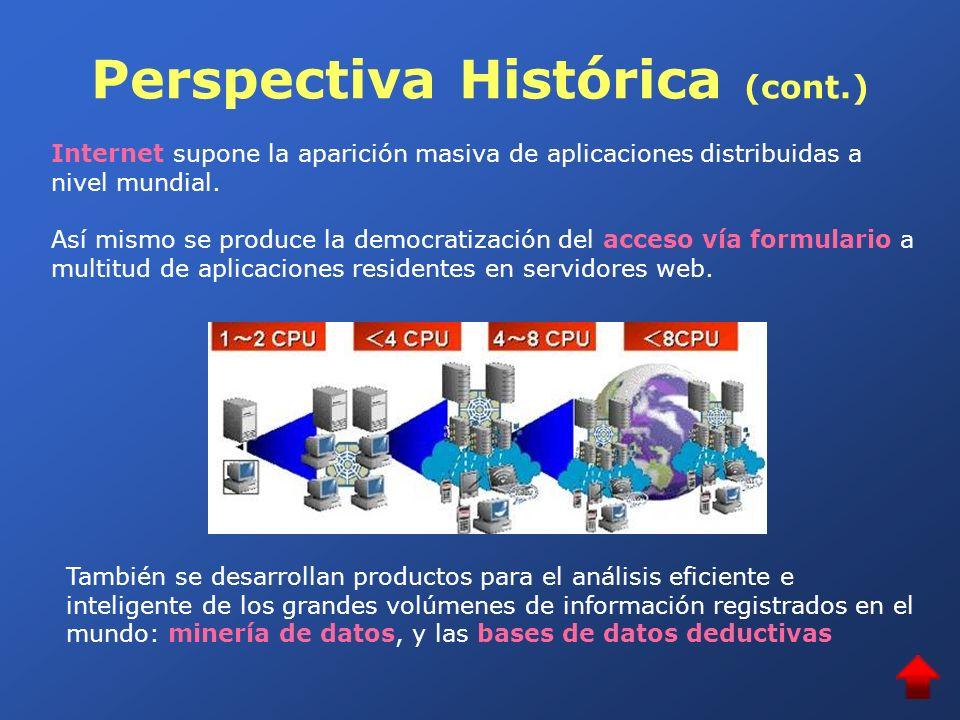Perspectiva Histórica (cont.)