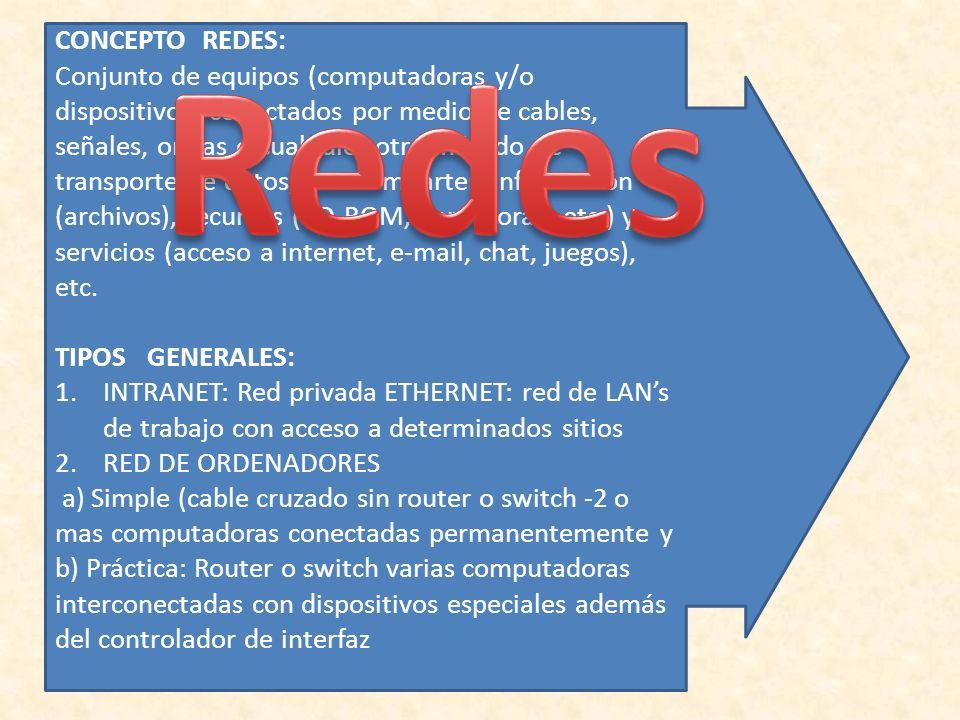 CONCEPTO REDES: