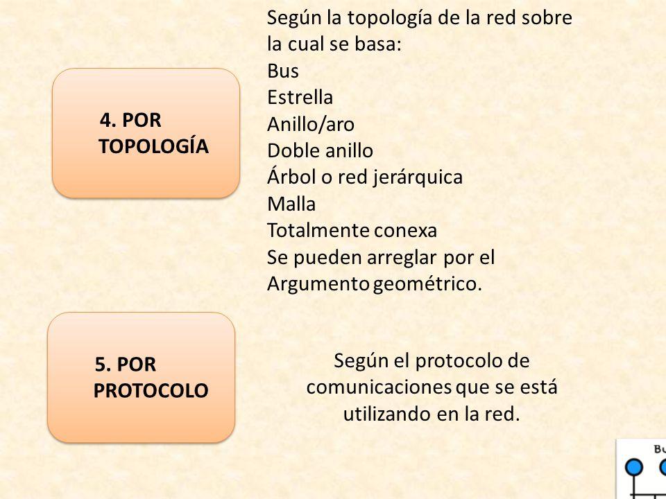 Según el protocolo de comunicaciones que se está utilizando en la red.
