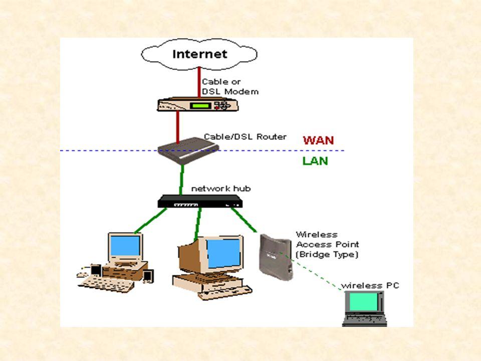 Internet: Llamada también la red de redes, ya que es una interconexión mundial de las redes gubernamentales, académicas, públicas, y privadas basadas sobre el Advanced Research Projects Agency Network.