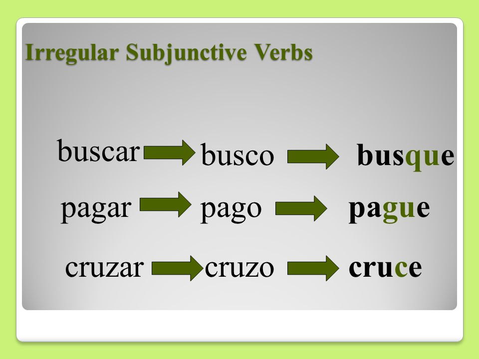 Irregular Subjunctive Verbs