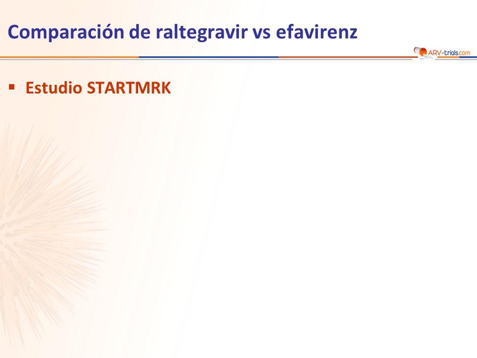 Comparación de raltegravir vs efavirenz