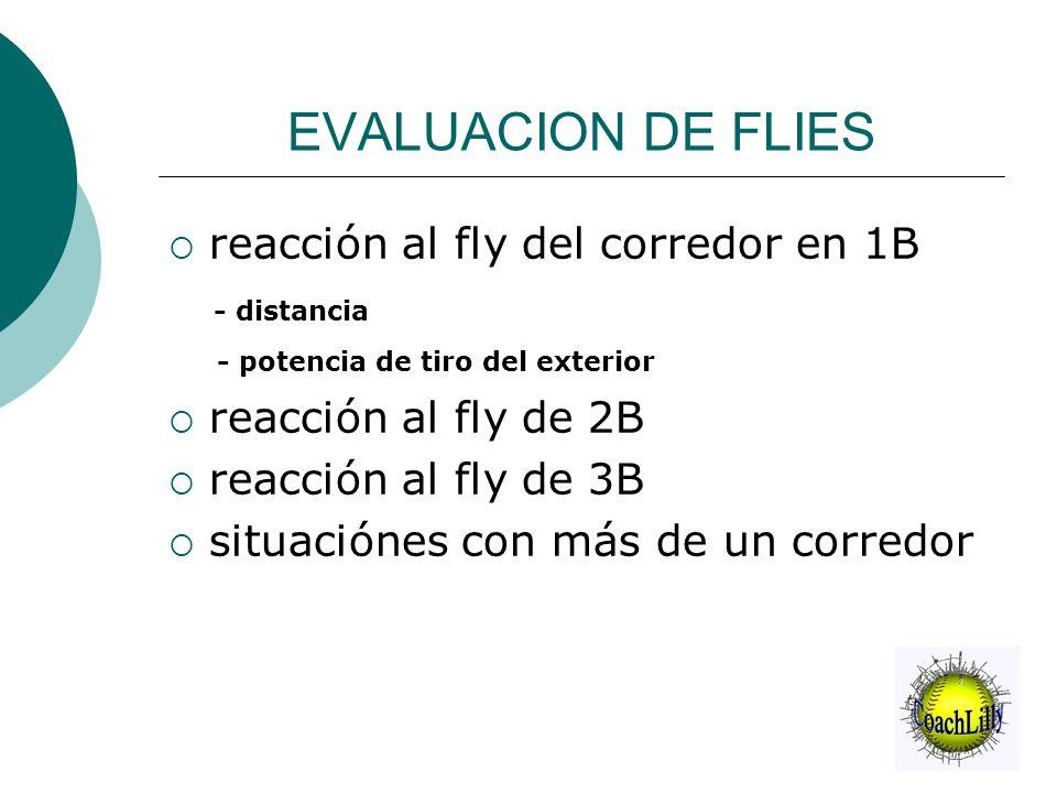 EVALUACION DE FLIES reacción al fly del corredor en 1B - distancia