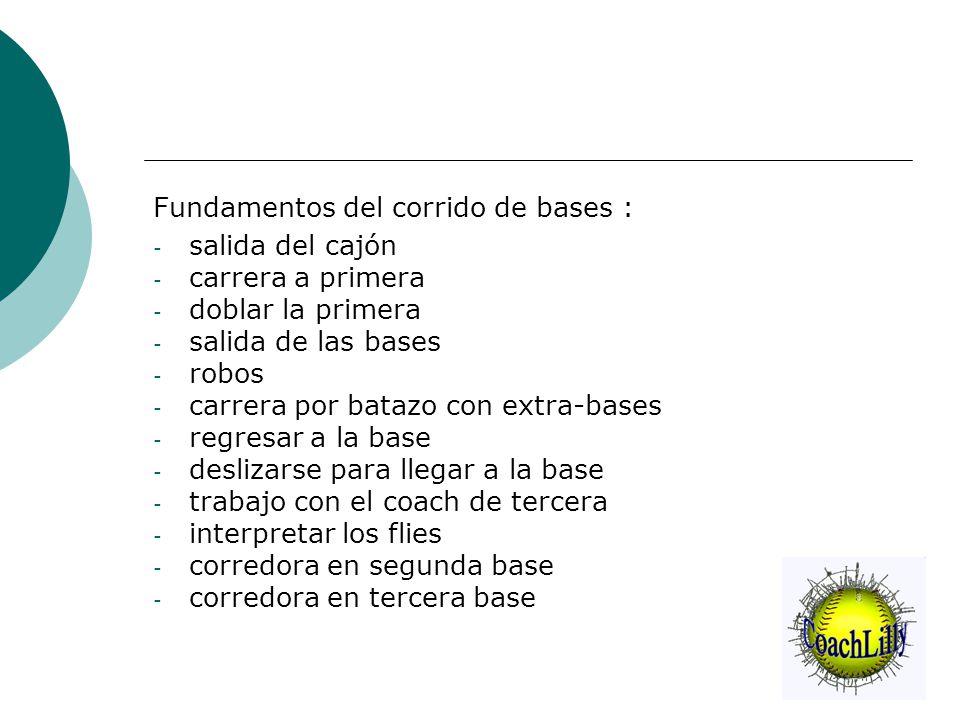 Fundamentos del corrido de bases :