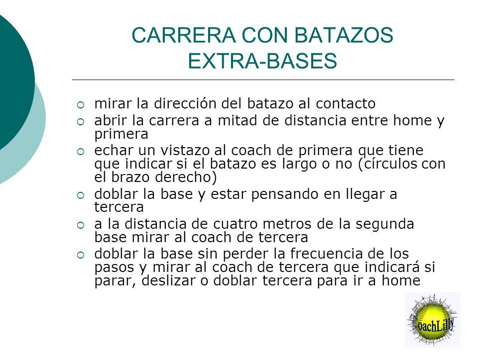 CARRERA CON BATAZOS EXTRA-BASES