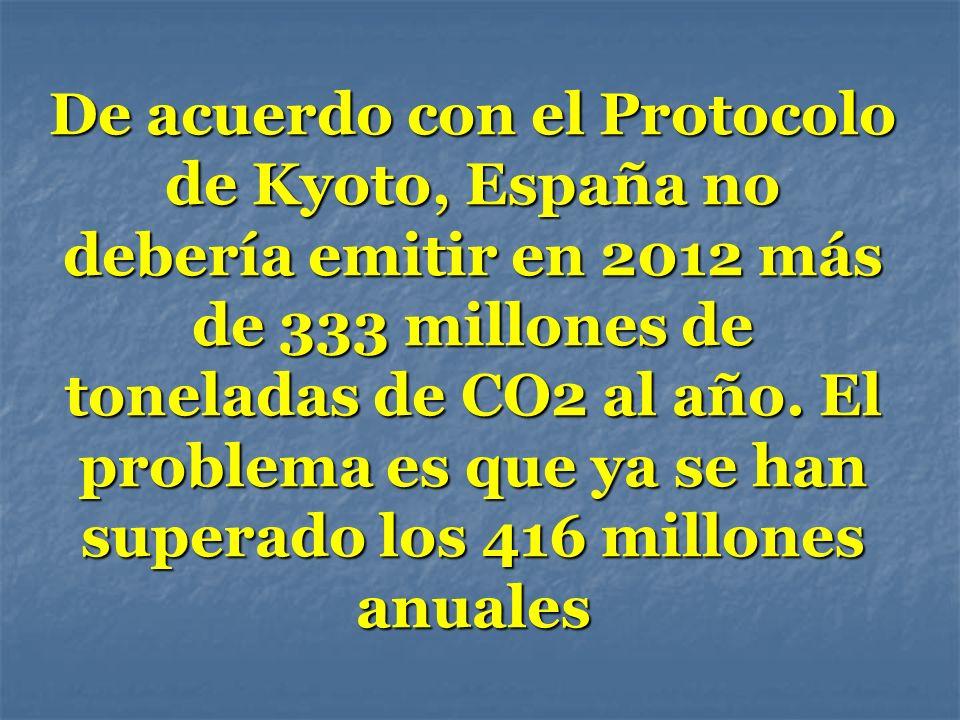 De acuerdo con el Protocolo de Kyoto, España no debería emitir en 2012 más de 333 millones de toneladas de CO2 al año.