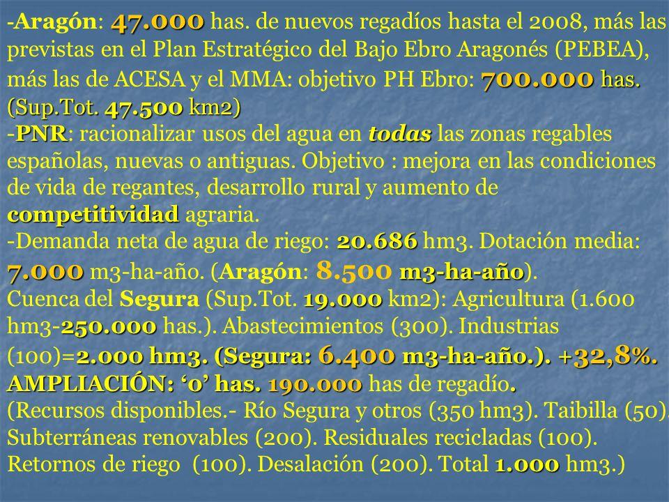 -Aragón: 47.000 has. de nuevos regadíos hasta el 2008, más las previstas en el Plan Estratégico del Bajo Ebro Aragonés (PEBEA), más las de ACESA y el MMA: objetivo PH Ebro: 700.000 has. (Sup.Tot. 47.500 km2) -PNR: racionalizar usos del agua en todas las zonas regables españolas, nuevas o antiguas. Objetivo : mejora en las condiciones de vida de regantes, desarrollo rural y aumento de competitividad agraria.