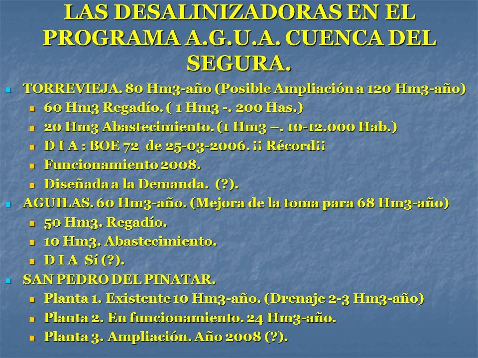 LAS DESALINIZADORAS EN EL PROGRAMA A.G.U.A. CUENCA DEL SEGURA.