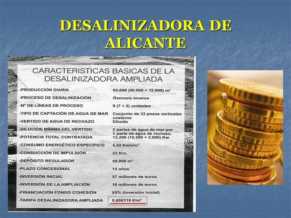 DESALINIZADORA DE ALICANTE