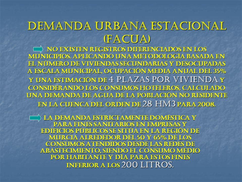 DEMANDA URBANA ESTACIONAL (FACUA) no existen registros diferenciados en los municipios. Aplicando una metodología basada en el número de viviendas secundarias y desocupadas a escala municipal, ocupación media anual del 35% y una ESTIMACIÓN DE 4 plazas por vivienda Y CONSIDERANDO los consumos hoteleros, calculado una demanda de agua de la población no residente en la Cuenca DEL ORDEN DE 28 Hm3 para 2008.