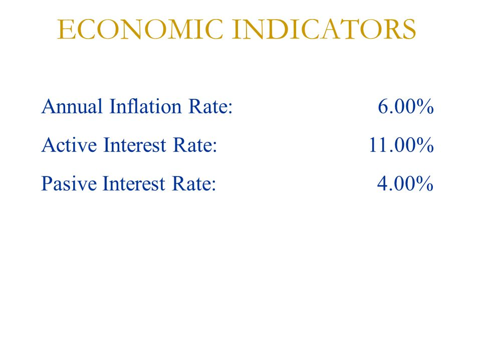 ECONOMIC INDICATORS Annual Inflation Rate: 6.00%