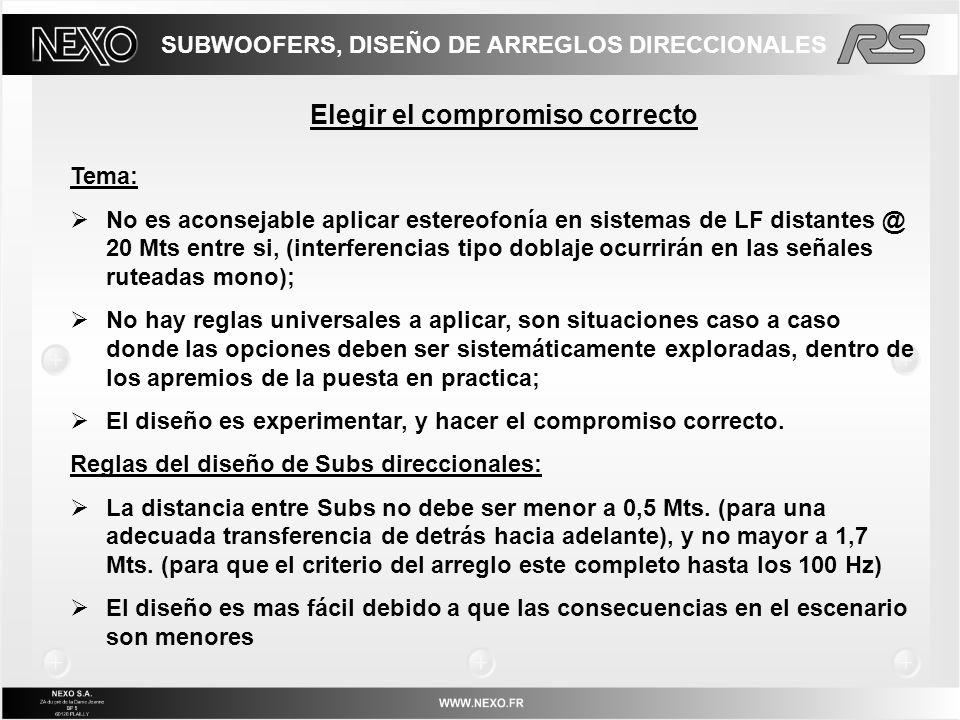SUBWOOFERS, DISEÑO DE ARREGLOS DIRECCIONALES