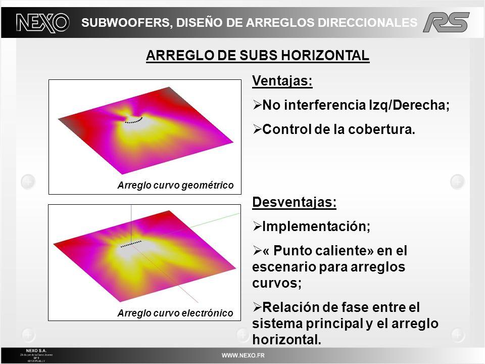 ARREGLO DE SUBS HORIZONTAL