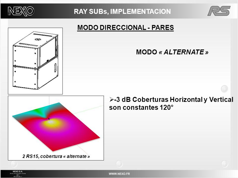 RAY SUBs, IMPLEMENTACION MODO DIRECCIONAL - PARES