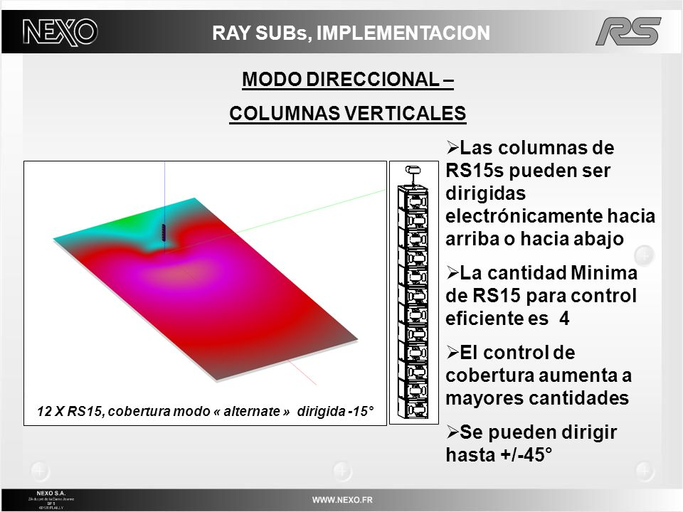 RAY SUBs, IMPLEMENTACION