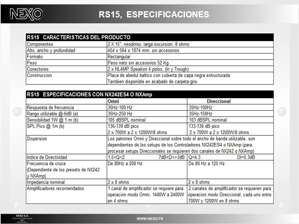 RS15, ESPECIFICACIONES