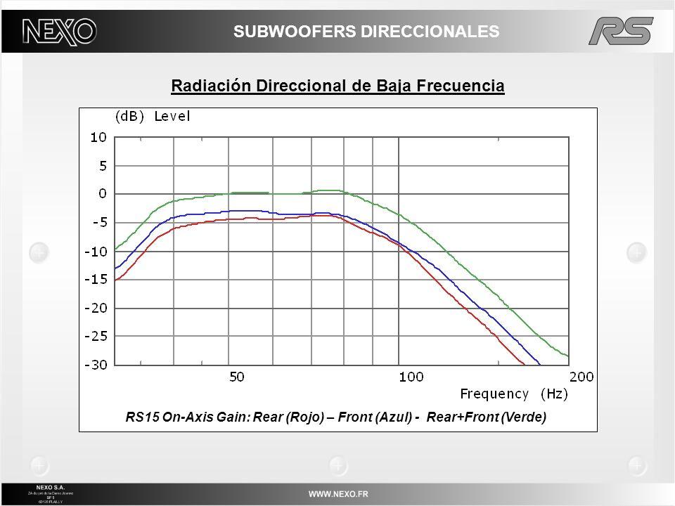 SUBWOOFERS DIRECCIONALES
