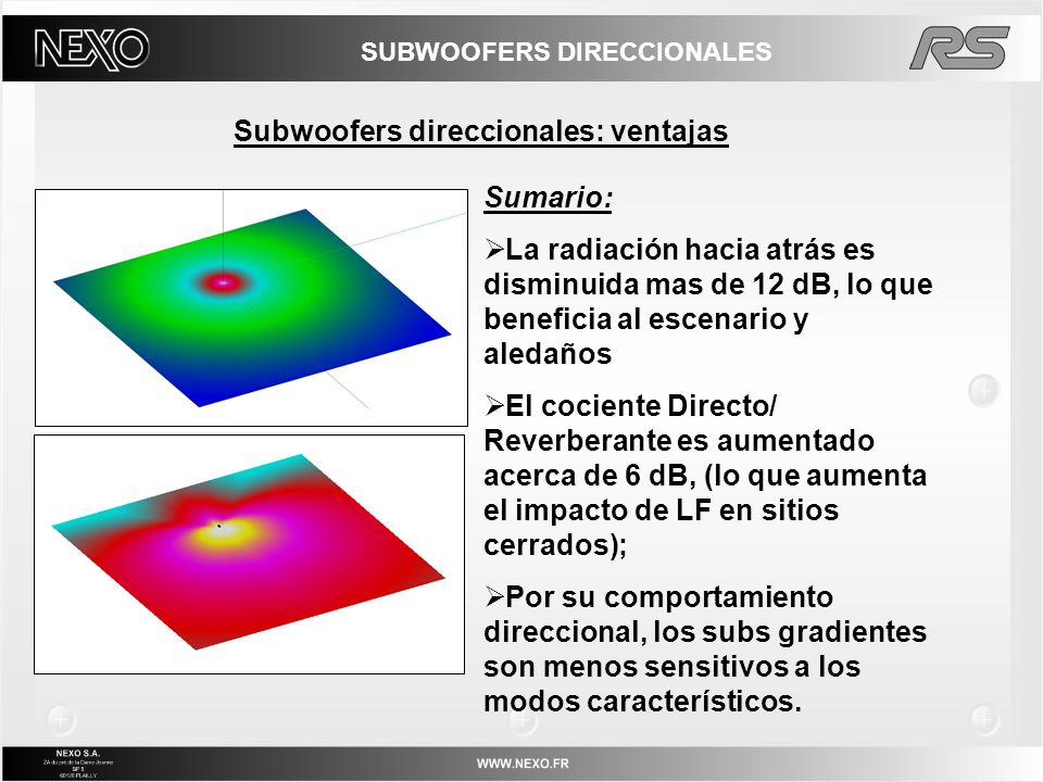 Subwoofers direccionales: ventajas