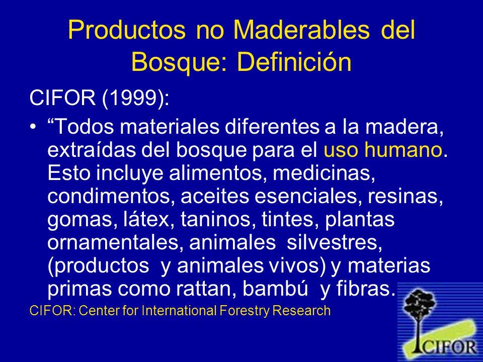 Generalidades De Los Productos No Maderables Del Bosque
