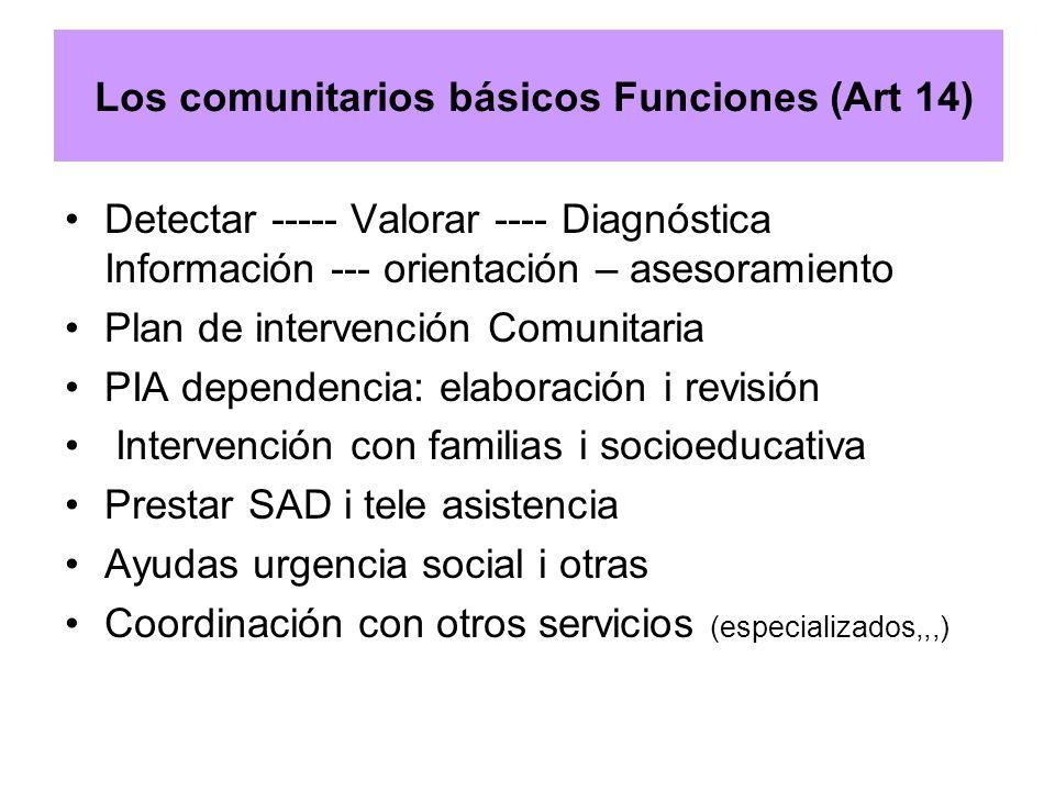 Los comunitarios básicos Funciones (Art 14)