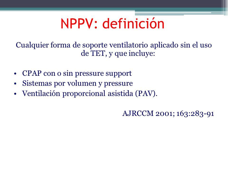 NPPV: definición Cualquier forma de soporte ventilatorio aplicado sin el uso de TET, y que incluye: