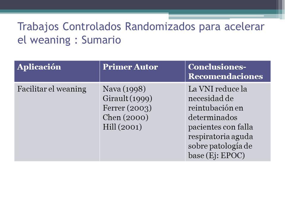 Trabajos Controlados Randomizados para acelerar el weaning : Sumario