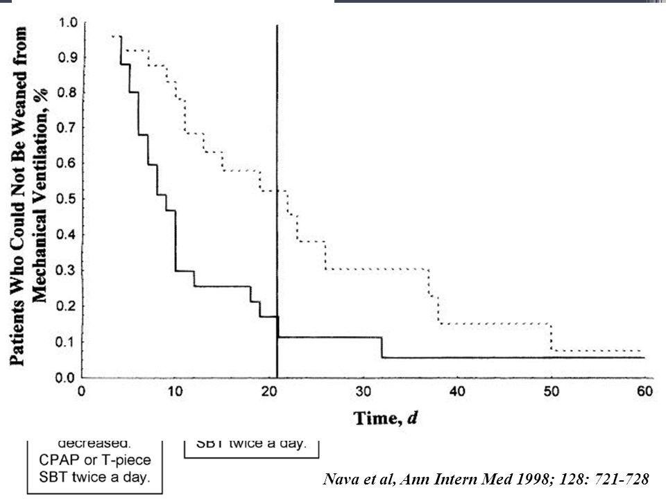 Nava et al, Ann Intern Med 1998; 128: 721-728
