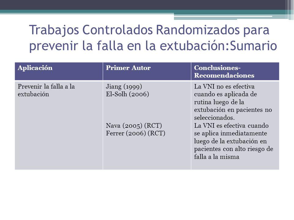 Trabajos Controlados Randomizados para prevenir la falla en la extubación:Sumario