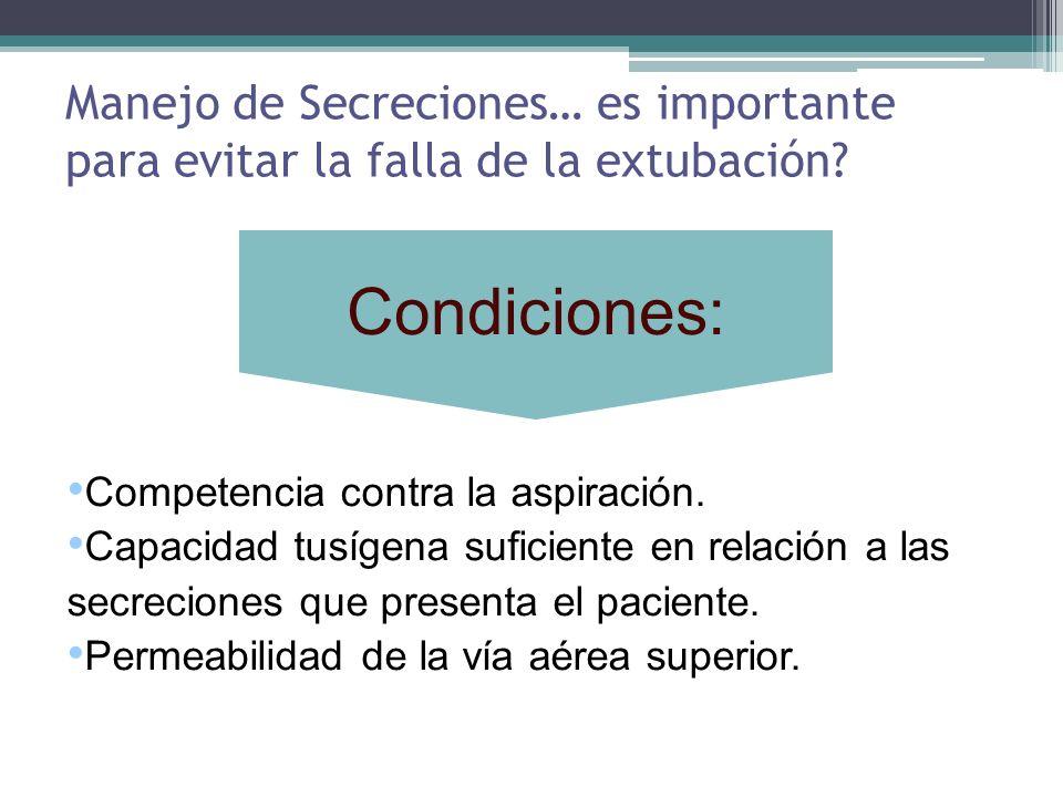 Condiciones: Manejo de Secreciones… es importante para evitar la falla de la extubación Competencia contra la aspiración.