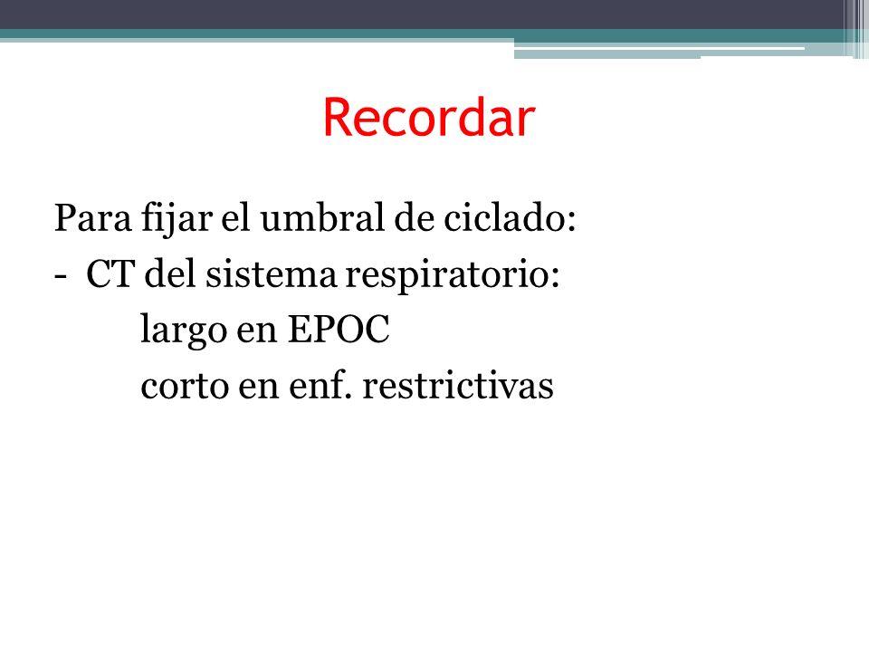 Recordar Para fijar el umbral de ciclado: CT del sistema respiratorio: