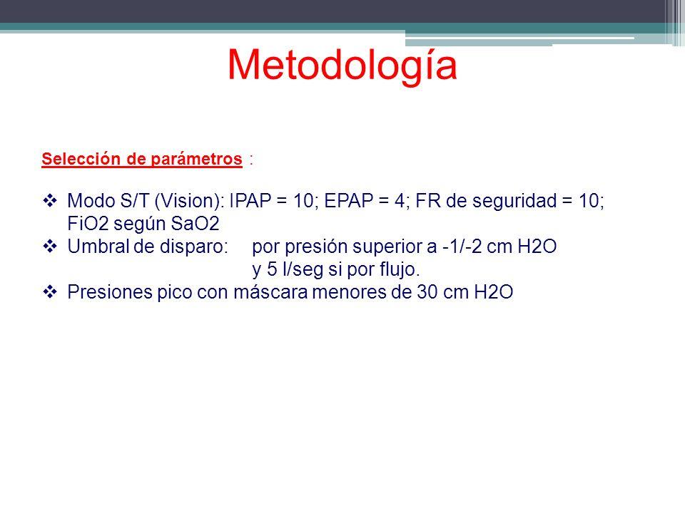 Metodología Selección de parámetros : Modo S/T (Vision): IPAP = 10; EPAP = 4; FR de seguridad = 10;