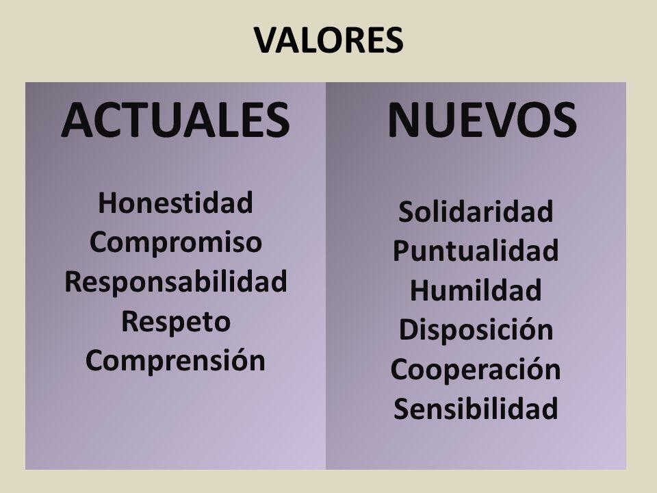 ACTUALES NUEVOS VALORES Honestidad Solidaridad Compromiso Puntualidad