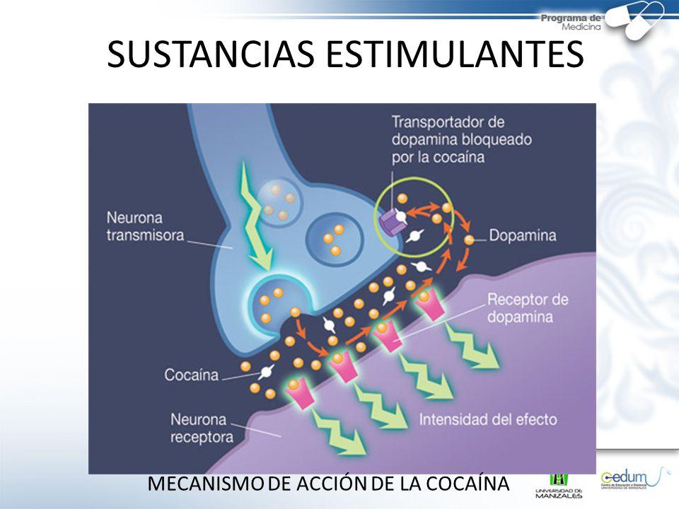 SUSTANCIAS ESTIMULANTES